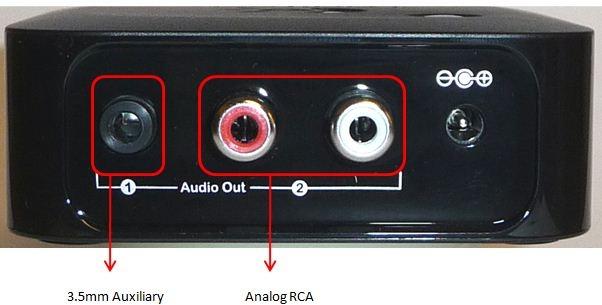 parts of logitech bluetooth audio adapter